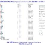 3-1.國際瀏覽排灣中會資訊網各國統計
