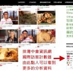 3-3.國際瀏覽排灣中會資訊網資料分析入口處