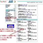 3-b.TacoMart電子報中,主題主分類共12項與轄屬共21,018個單位電子報