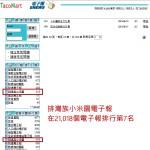 3-c.排灣族小米園電子報在21,018個電子報排行第7名