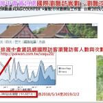 4-2.排灣中會資訊網瀏覽訪客人數與瀏覽次數
