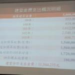 6-4.上內獅循理會建堂經費