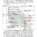 19-5.長者事工(松年事工部、松年大學)