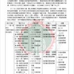 19-7.傳道事工部(3-1)