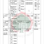 19-8.傳道事工部(3-2)