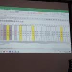 6-4.選舉開票電腦化統計節省了時間